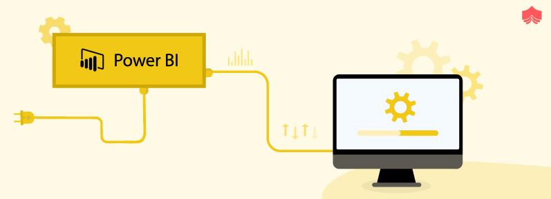 How to Install Power BI | Power BI Installation Steps
