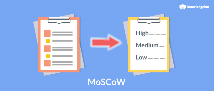 How To Prioritise Requirements With The MoSCoW Technique