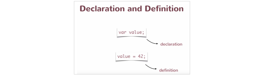 Declaration and definition