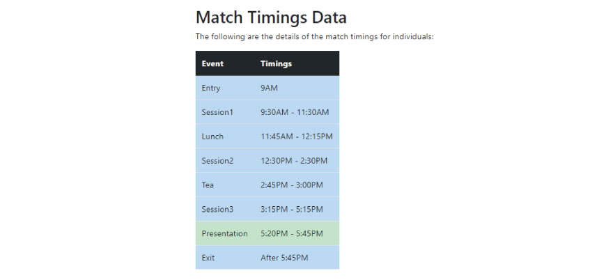 Match Timings data