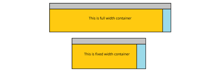 Difference between full width container & fixed width container