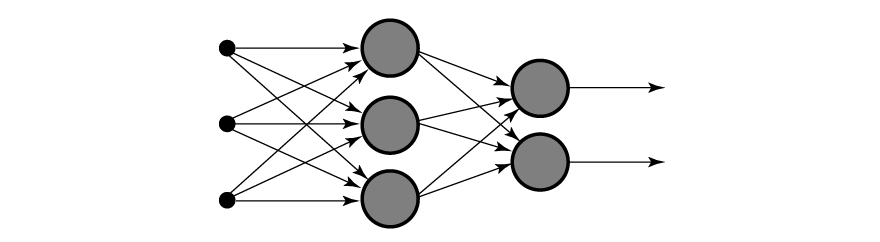 What is Artificial Neural Network (ANN and what is a perceptron algorithm