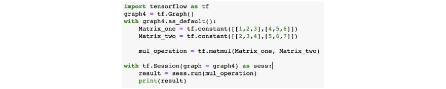 code deep learning