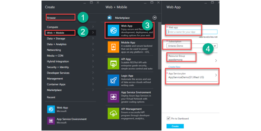 Azure WebApps,