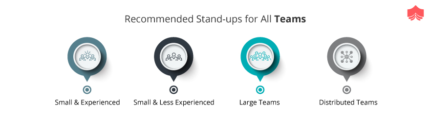 Recommended Stand ups for All Teams