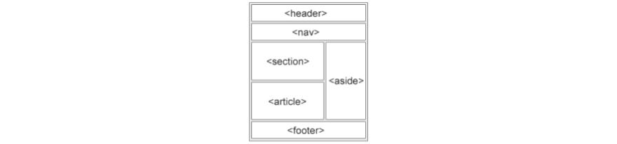 New Semantic Elements