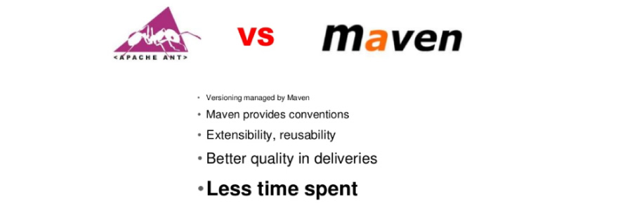 Difference between Maven, Ant, and Jenkins