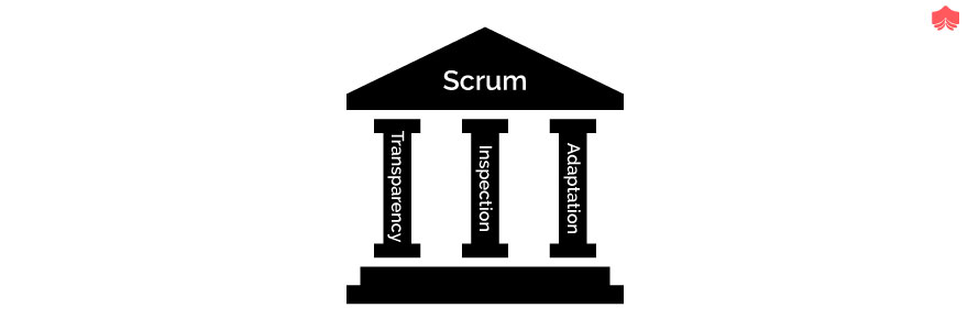 Scrum Pillars of Transparency