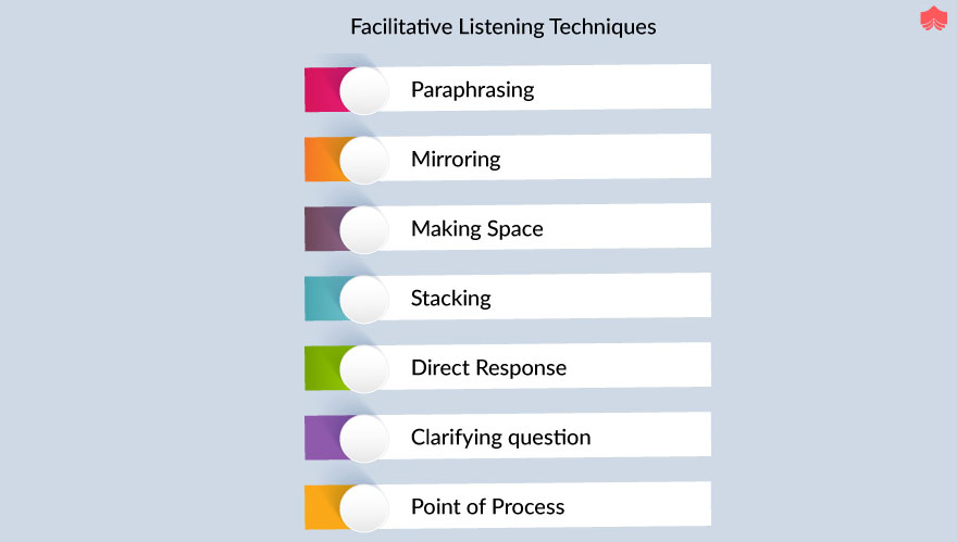 facilitative listening techniques