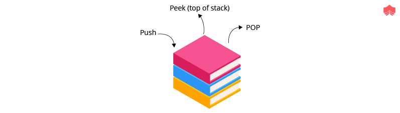 How to Implement a Python Stack