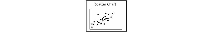 Scatter Chart