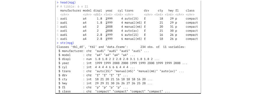 Code mpg dataset