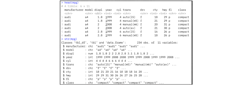 mpg dataset code