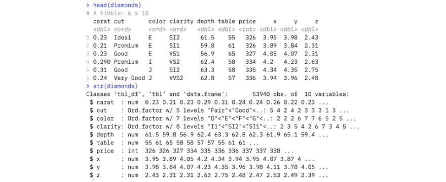 Sample Dataset information: