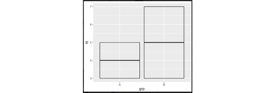 grp plot