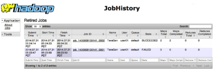 JOB HISTORY Server in Hadoop