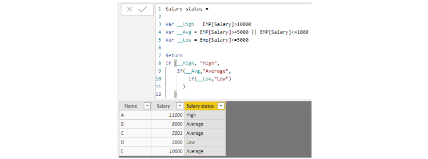 What are Variables in DAX and why we use them in Power BI?
