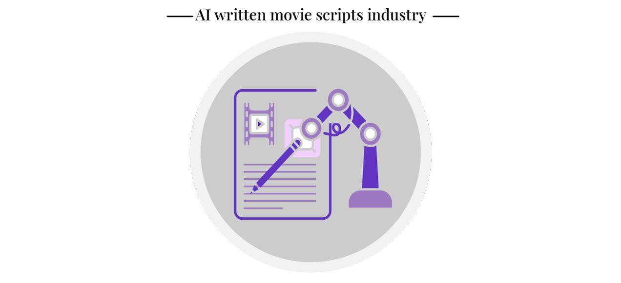 AI written movie scripts