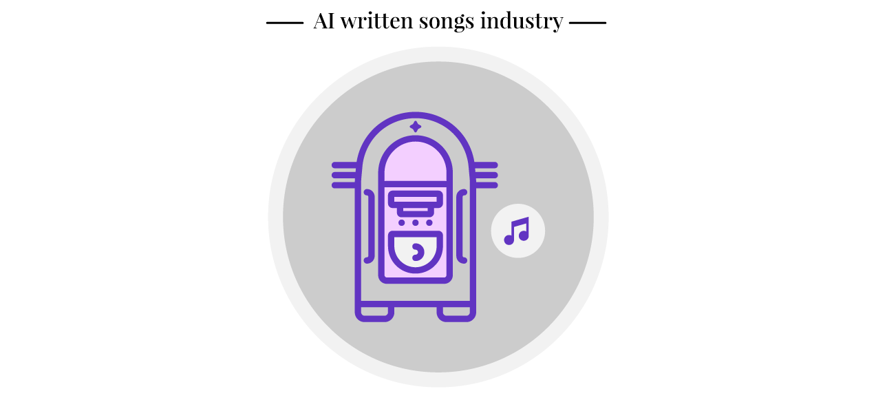 AI written songs