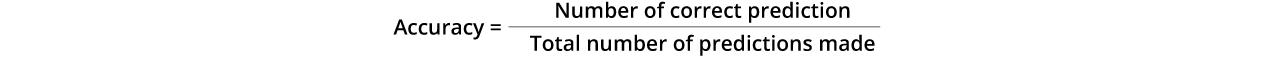 Classification Accuracy formula