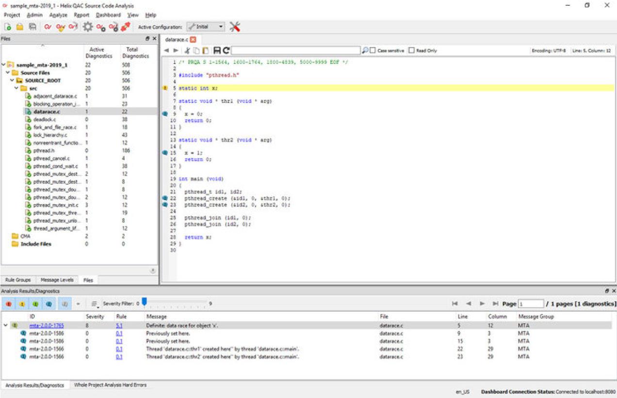 Parallel Programming in C/C++