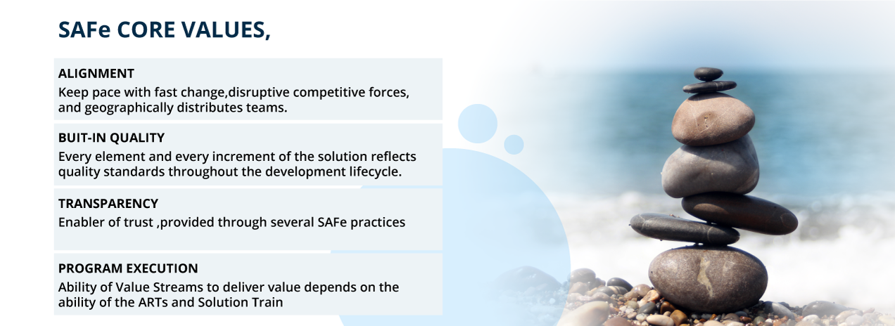What Are the SAFe® Agile Principles