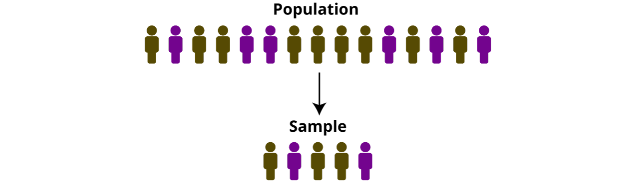 What Is Statistical Analysis and Its Business Applications