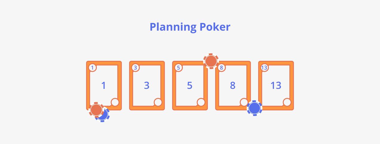 Planificación de póquer