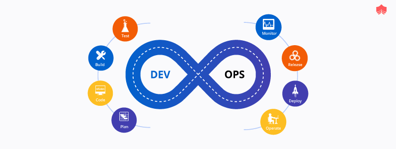 DevOps Roadmap to Become a Successful DevOps Engineer