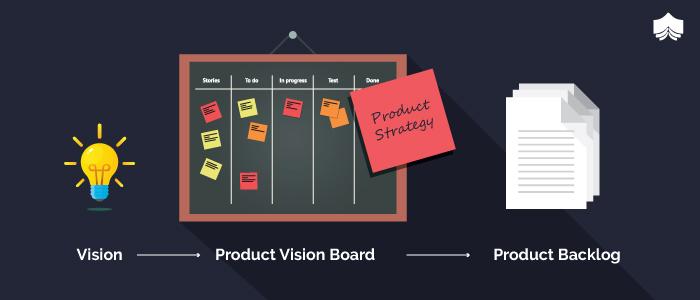 How Not To Be Agile -An Effective Product Backlog
