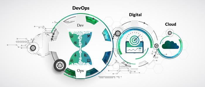DevOps, Digital & Cloud