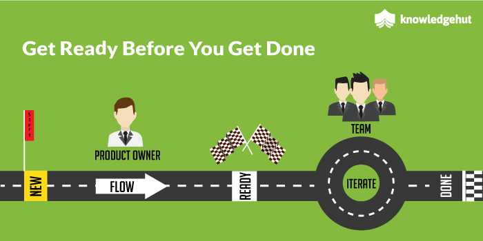 Get 'Ready' Before You Get 'Done': Productivity Route To The Next Level In Agile