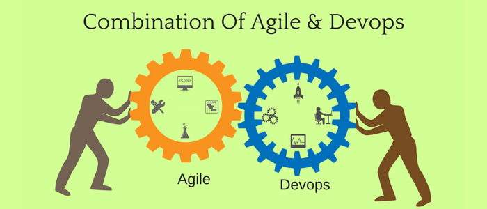 Combination Of Agile & DevOps – The Roots