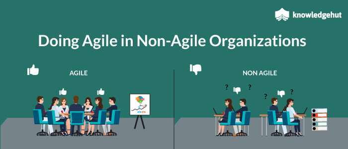 Doing Agile In Non-Agile Organizations