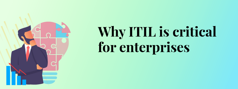 The Business Benefits of Following ITIL Best Practices