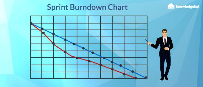 Insights on Sprint Burndown Chart