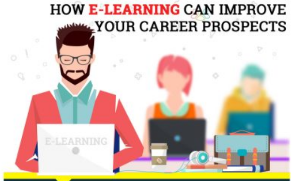 """""""INFOGRAPHIC: How E-Learning Can Help Improve Your Career Prospects"""""""