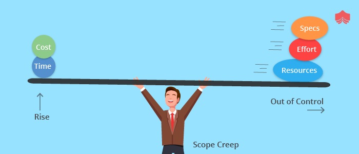 The Project Manager's Role in Controlling Scope Creep