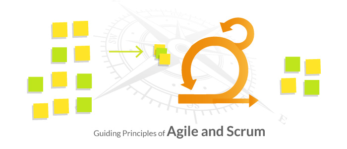 Guiding Principles of Agile and Scrum