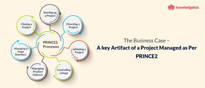 The Business Case – A Key Artifact of A Project Managed As Per PRINCE2