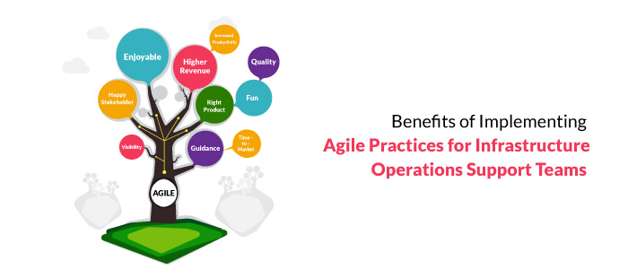 Benefits of Implementing Agile Practices for Infrastructure Operations Support Teams