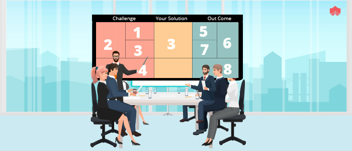 Deliver High Business Value With Agile Opportunity Canvas