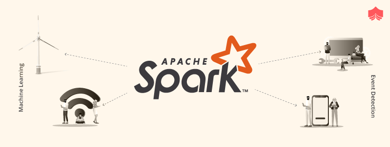 Spark Applications Overview | Use Cases of Apache Spark