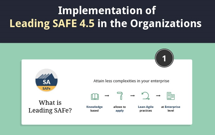 INFOGRAPHIC: Implementations Of Leading SAFe 4.5 in the Organisation