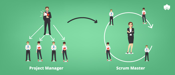 The Transition from Project Manager to the Scrum Master