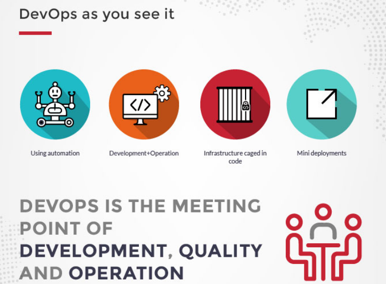 """""""INFOGRAPHIC: How DevOps Is Helping Organizations Remodel In 2017"""""""