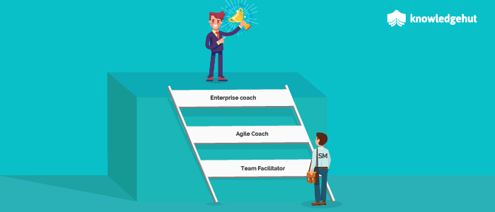 A Leader's Journey: The Path from a Scrum Master to Agile Coach
