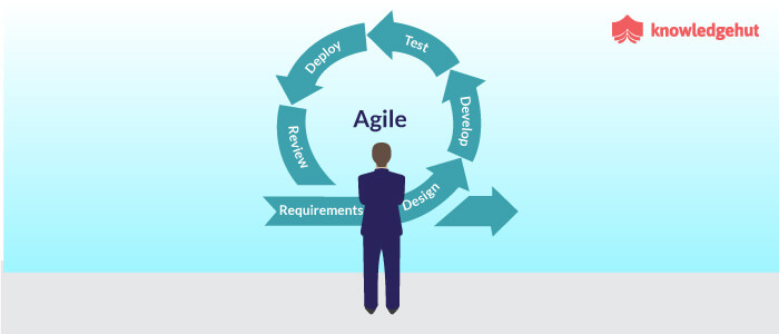 We're in Agile, We don't Plan! Really?