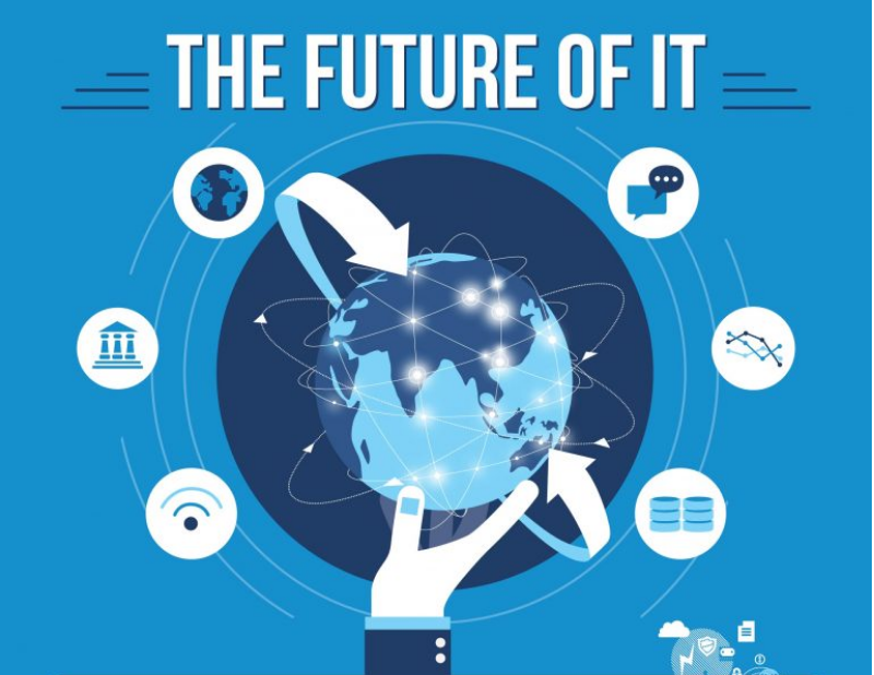 """""""INFOGRAPHIC: The Future of IT"""""""