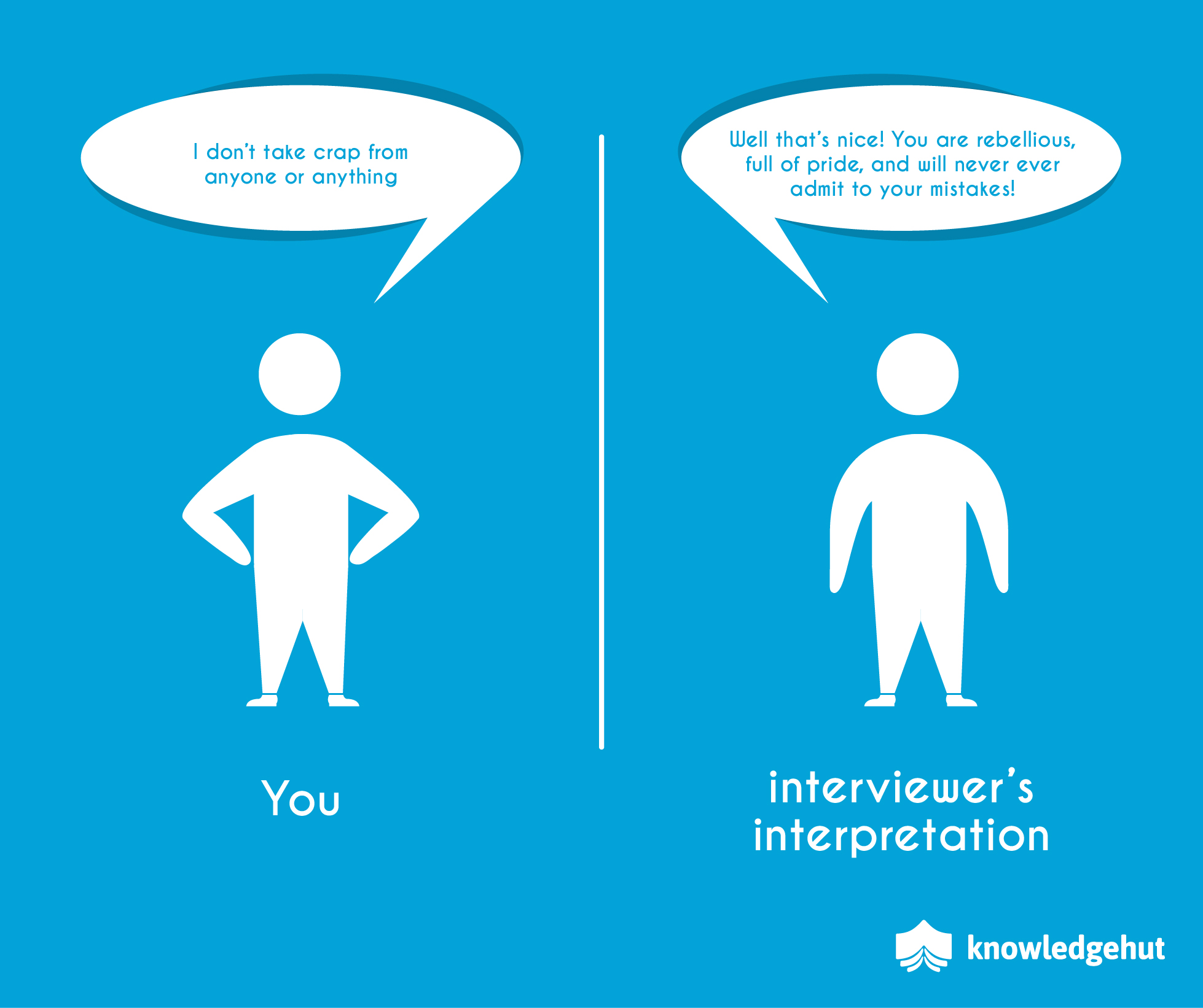5 things you shouldn't brag about in your job interview